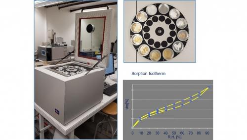 10 mars 2021 - FARE acquiert un équipement de sorption de vapeur dynamique haut débit